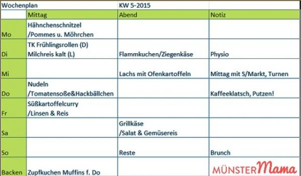 Zeitmanagement für Mütter] Ein Wochenplan für unser Essen - Münstermama