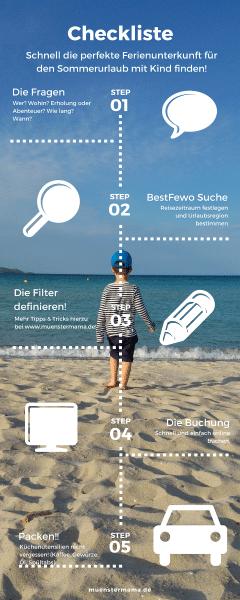 Checkliste perfekte Unterkunft für den Familienurlaub BestFewo